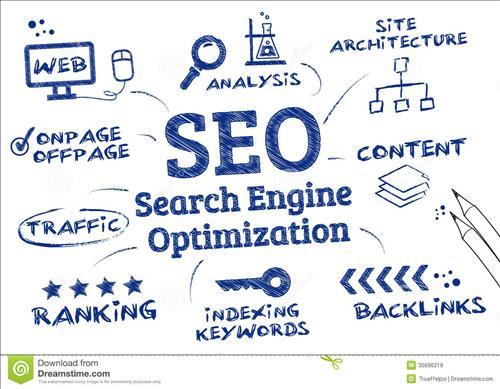 Các yếu tố cần tối ưu SEO tăng thứ hạng web