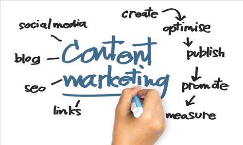 Khuếch đại Content Marketing qua nhiều kênh