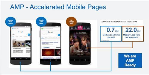 AMP tăng tốc độ load trang trên mobile