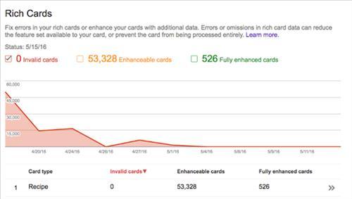 140158 cosole quan ly rich cards - Thêm Rich Cards vào trang web chi tiết nhất
