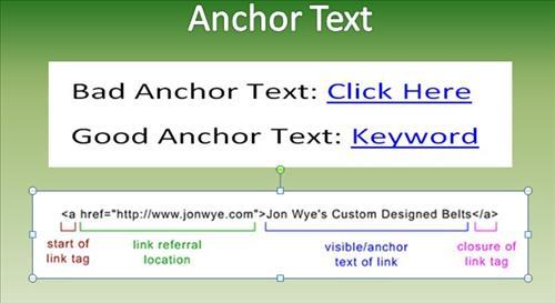 toi-uu-anchor-text