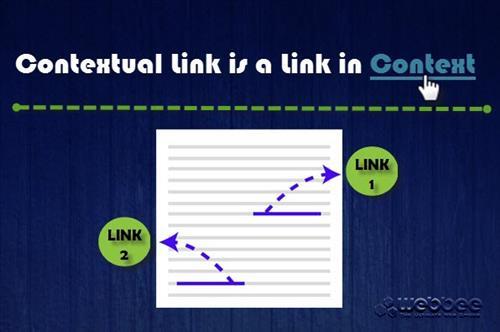 Contextual Link là gì? Liên kết theo ngữ cảnh tác động tới SEO như thế nào?