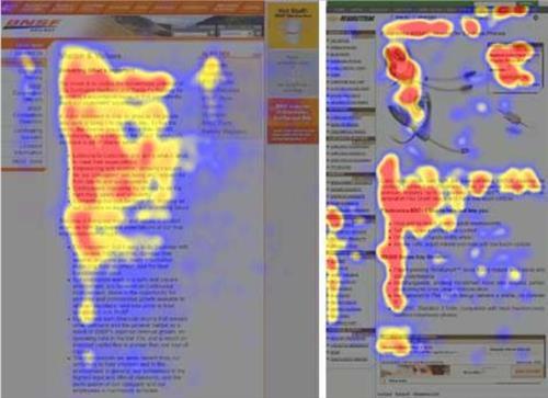 Bản đồ nhiệt theo dõi đôi mắt thành mô hình F – F pattern