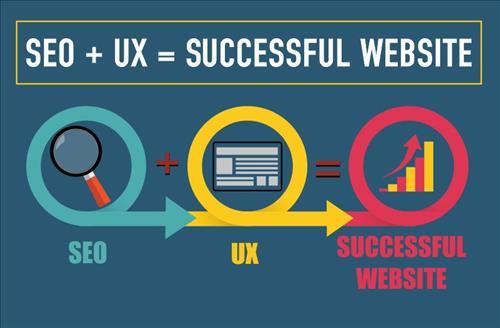 Kết hợp SEO và UX mạng lại thành công hơn
