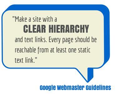 Tạo phân cấp rõ ràng cho site và sử dụng text link cho mỗi pages ít nhất 1 lần
