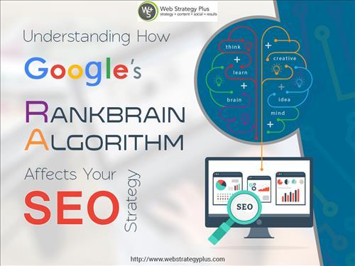 Google RankBrain là gì, Cách hoạt động của RankBrain