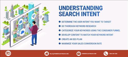 Hiểu được ý định tìm kiếm giúp tạo Content khớp với từ khóa mục tiêu