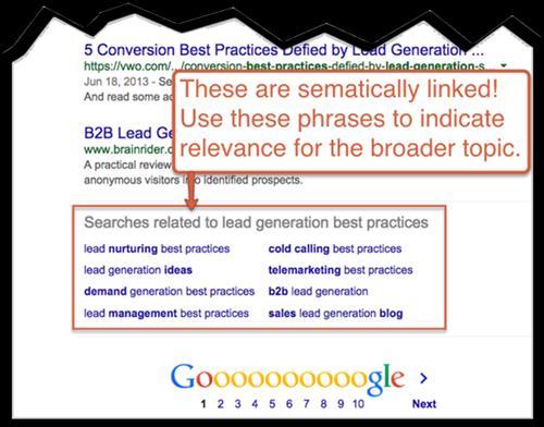Các cụm từ ngữ nghĩa tiềm ẩn liên quan tới cụm từ được sử dụng tìm kiếm