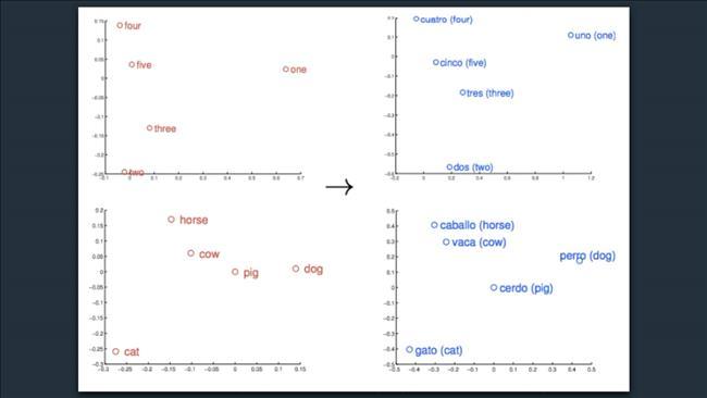 Cách xác định và sử dụng Entity để tối ưu Content Semantic