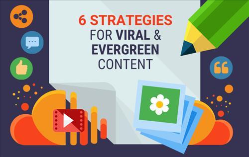Viral Content: 6 cách tạo nội dung viral và evergreen