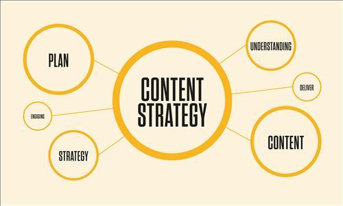 Content Strategy là gì? Bạn đã có một chiến lược phù hợp?