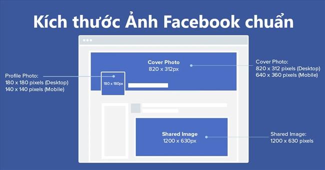 Kích thước ảnh bìa facebook chuẩn