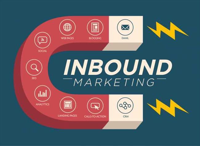 Inbound Marketing là gì? Hướng dẫn triển khai tiếp thị inbound thành công (qua 4 giai đoạn)