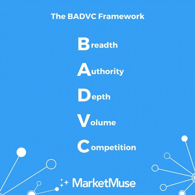 https://seothetop.com/cms/medias/standard/2020/7/30/110727_topic-cluster-badvc-frame.png