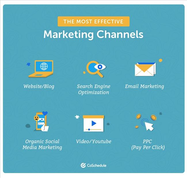 marketing channel hiệu quả