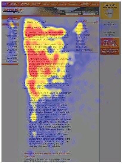Bản đồ nhiệt ghi lại Hành vi đọc trên web
