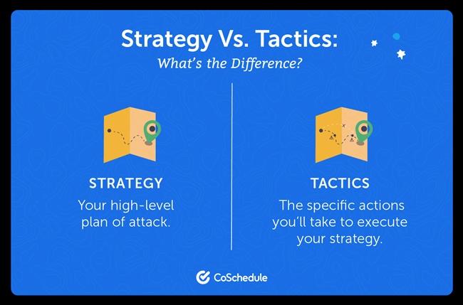Chiến lược & Chiến thuật Marketing
