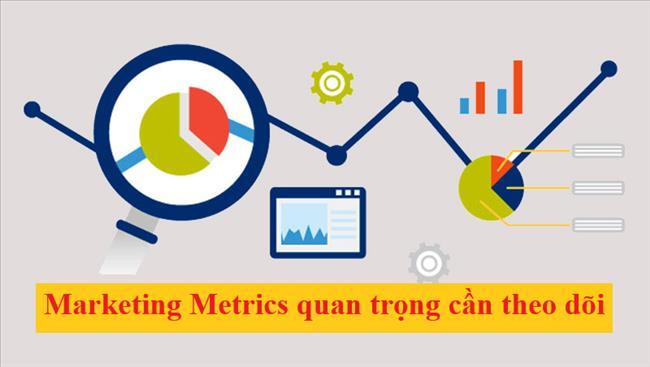 Marketing Metrics: Các chỉ số và KPI đo lường hiệu quả marketing của bạn