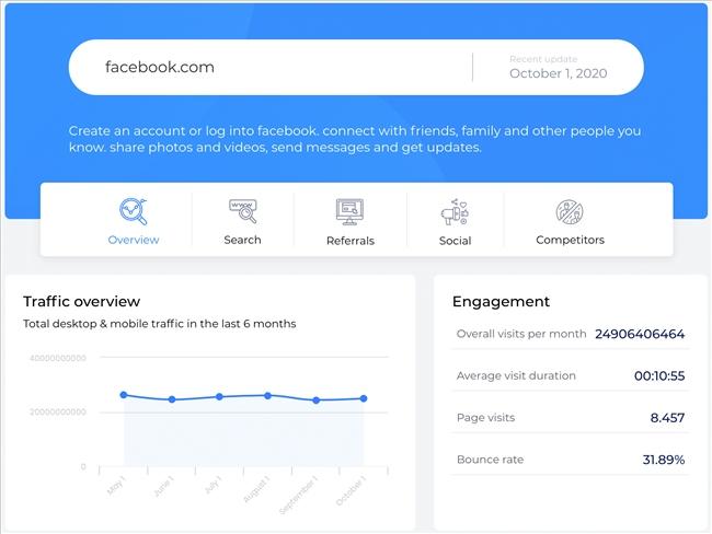 Phân tích lưu lượng truy cập trang web với SiteChecker Pro