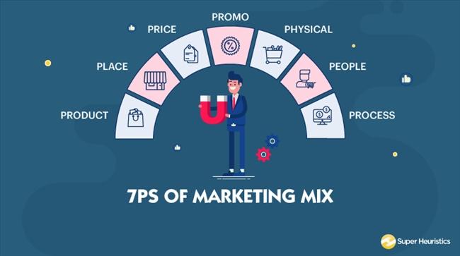 Mô hình 7p trong marketing mix