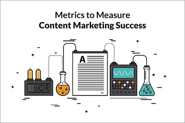 6 Chỉ số quan trọng khi Đo lường Hiệu quả Content Marketing