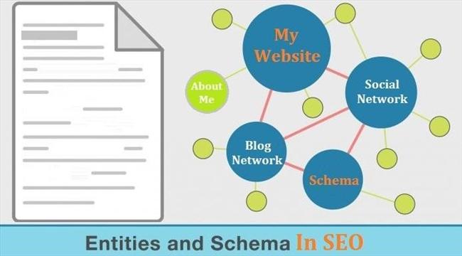 Khai báo Brand Entity của của bạn qua schema với type là organization