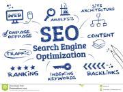 TOP 10 yếu tố quan trọng hàng đầu trong xếp hạng website của các search engine