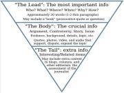 Kim tự tháp ngược Quy tắc vàng để viết bài Thu hút ngay từ dòng đầu tiên