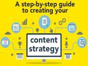 Content Strategy Template: Mẫu Thiết lập Chiến lược Nội dung