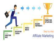 7 bước triển khai Affiliate marketing thành công dành cho người mới