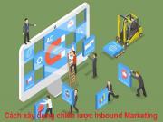 Cách Xây dựng chiến lược Inbound marketing thành công