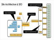 Website Navigation là gì? 7 thực tiễn tốt nhất để cải thiện điều hướng trang web
