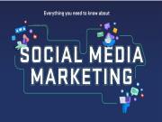 Phát triển chiến lược Social Media Marketing thành công với 4 giai đoạn