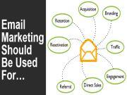 Chiến lược Email marketing: Các phương pháp hay nhất về tiếp thị qua email