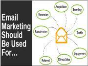 Hướng dẫn triển khai chiến lược Email marketing đúng cách cho 5 loại chiến dịch