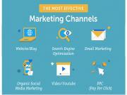 Marketing Channel: Cách chọn các kênh tiếp thị mang lại kết quả tốt nhất