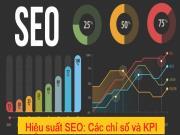 Đo lường Hiệu suất SEO: Đánh giá sức khỏe 1 website qua các chỉ số SEO chính