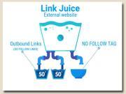 Link Juice là gì? Làm thế nào để có thêm Link Juice cho trang web của bạn