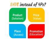 Marketing SAVE là gì? Mô hình tiếp thị hiện đại này sẽ thay thế cho 4P và 7P ?