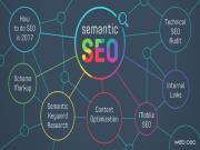 Semantic Keyword là gì và chúng tác động đến SEO như thế nào?