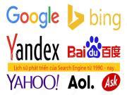 Lịch sử phát triển của Search Engine từ 1990 đến nay